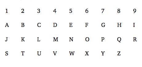 numerología y lotería